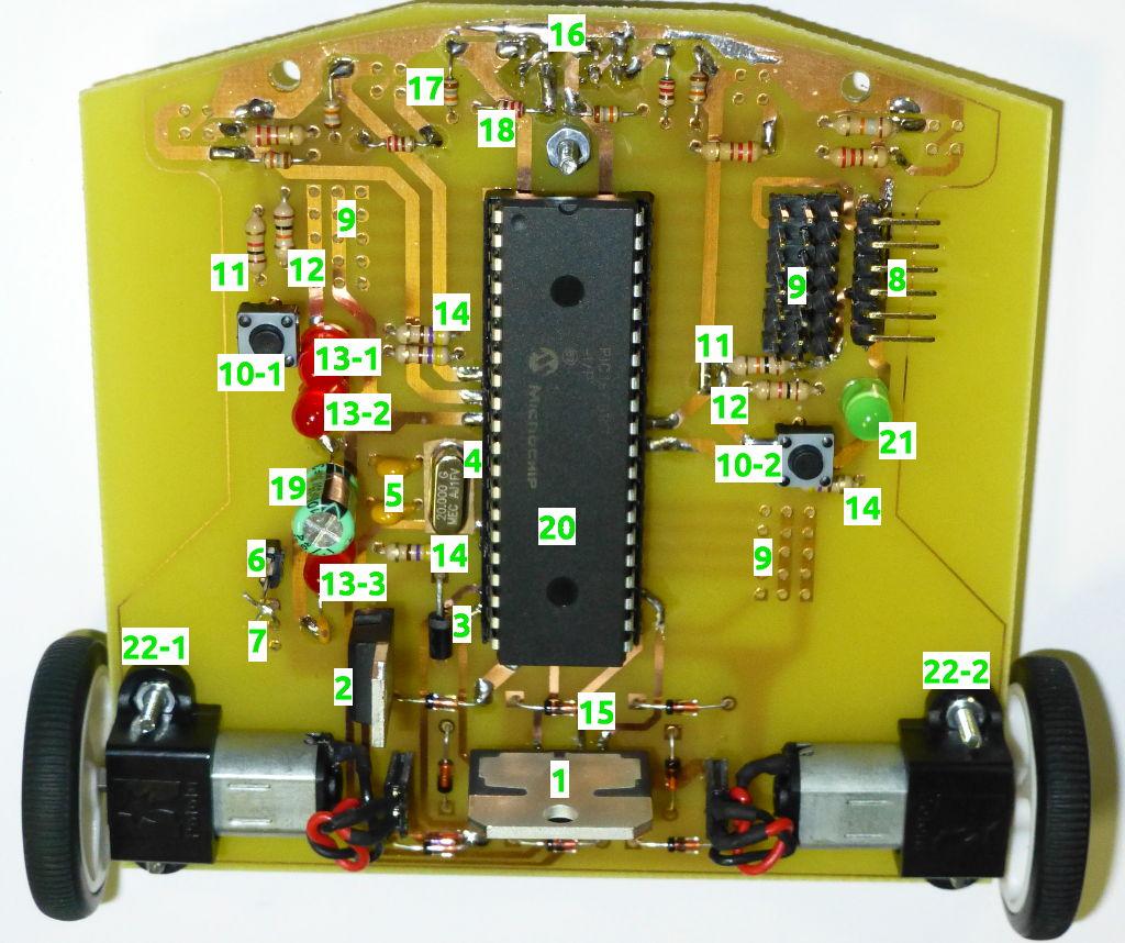 mapa de los componentes en el prototipo